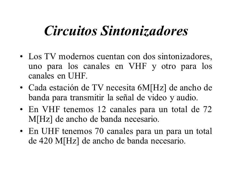 Circuitos Sintonizadores Los TV modernos cuentan con dos sintonizadores, uno para los canales en VHF y otro para los canales en UHF. Cada estación de