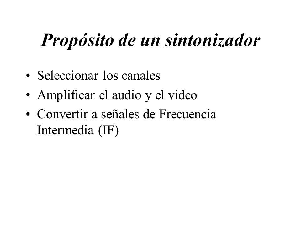 Propósito de un sintonizador Seleccionar los canales Amplificar el audio y el video Convertir a señales de Frecuencia Intermedia (IF)