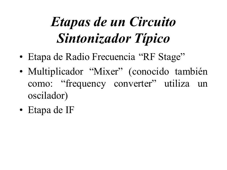 Etapas de un Circuito Sintonizador Típico Etapa de Radio Frecuencia RF Stage Multiplicador Mixer (conocido también como: frequency converter utiliza u