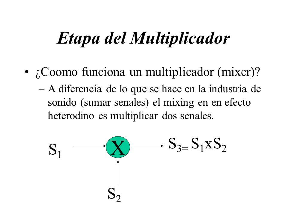 Etapa del Multiplicador ¿Coomo funciona un multiplicador (mixer)? –A diferencia de lo que se hace en la industria de sonido (sumar senales) el mixing