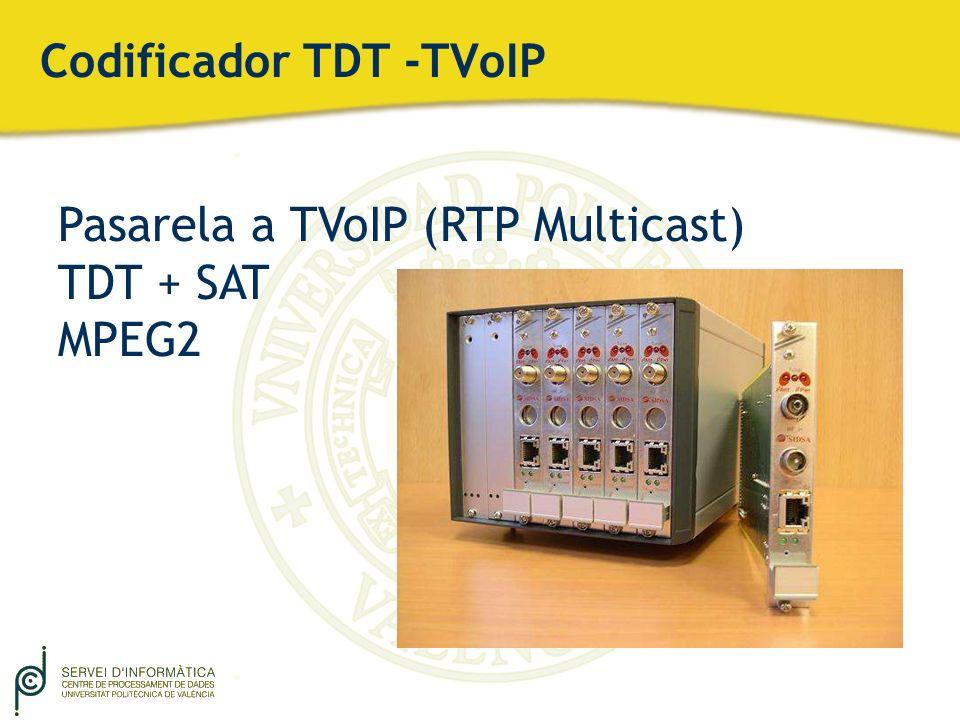 Codificador TDT -TVoIP Pasarela a TVoIP (RTP Multicast) TDT + SAT MPEG2