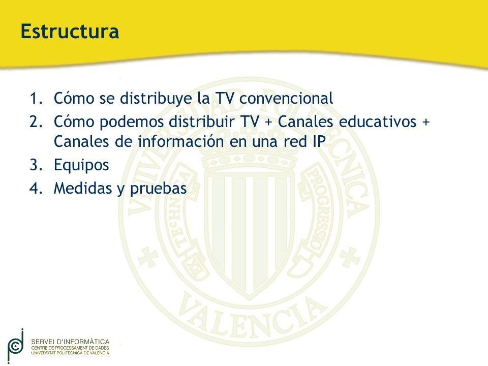 Estructura 1.Cómo se distribuye la TV convencional 2.Cómo podemos distribuir TV + Canales educativos + Canales de información en una red IP 3.Equipos