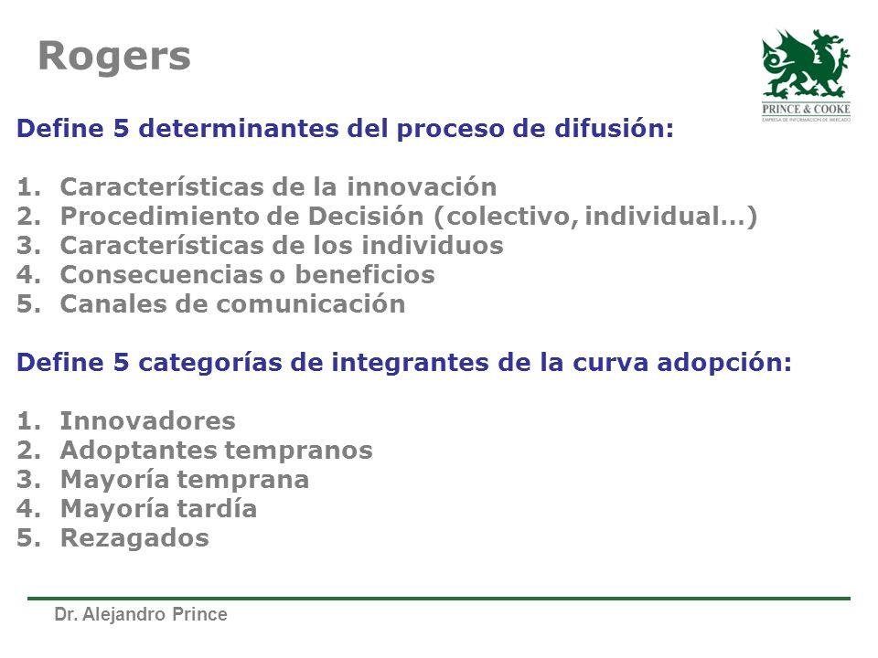 Dr. Alejandro Prince Define 5 determinantes del proceso de difusión: 1.Características de la innovación 2.Procedimiento de Decisión (colectivo, indivi