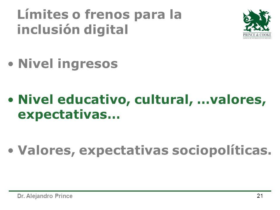 Dr. Alejandro Prince 21 Límites o frenos para la inclusión digital Nivel ingresos Nivel educativo, cultural, …valores, expectativas… Valores, expectat