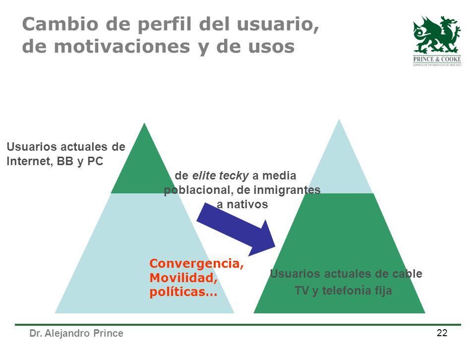 Dr. Alejandro Prince 22 Usuarios actuales de Internet, BB y PC de elite tecky a media poblacional, de inmigrantes a nativos Usuarios actuales de cable