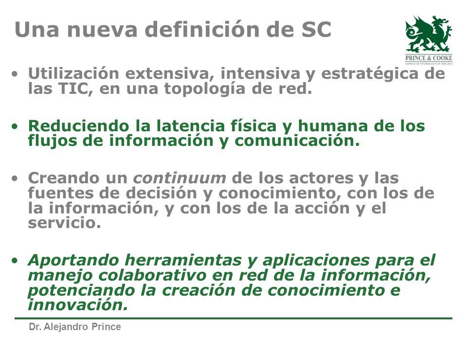 Dr. Alejandro Prince Una nueva definición de SC Utilización extensiva, intensiva y estratégica de las TIC, en una topología de red. Reduciendo la late