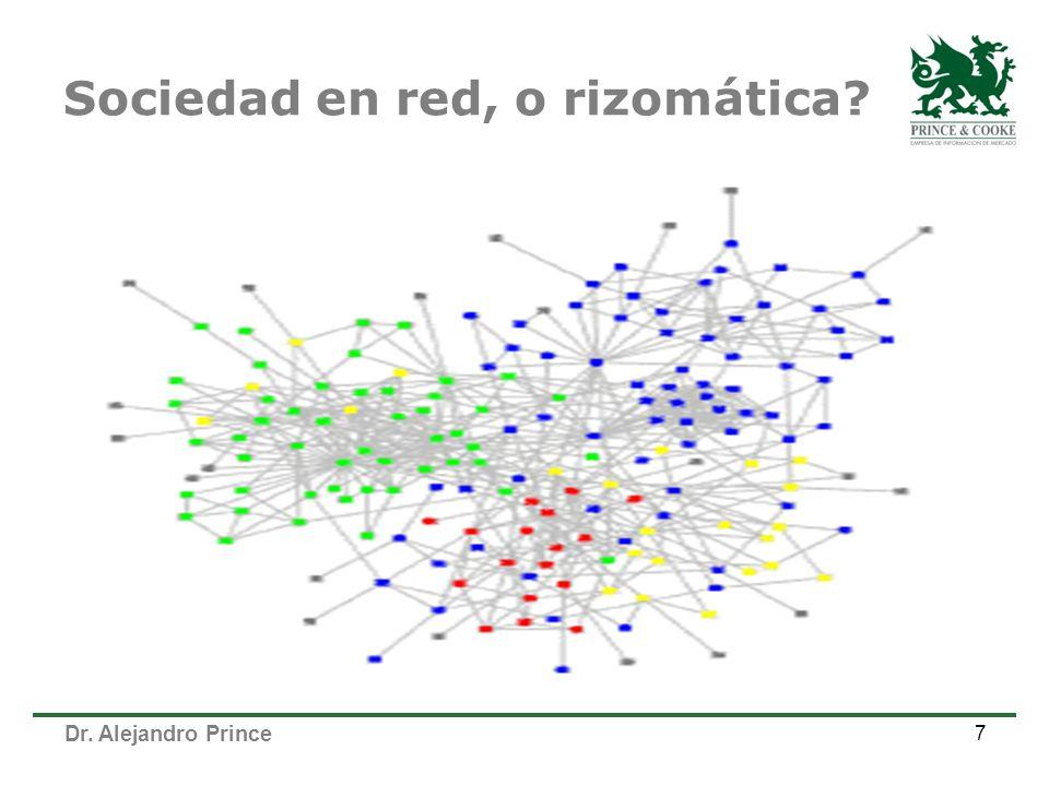Dr. Alejandro Prince Sociedad en red, o rizomática? 7