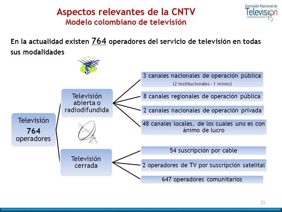 En la actualidad existen 764 operadores del servicio de televisión en todas sus modalidades Televisión 764 operadores Televisión abierta o radiodifund