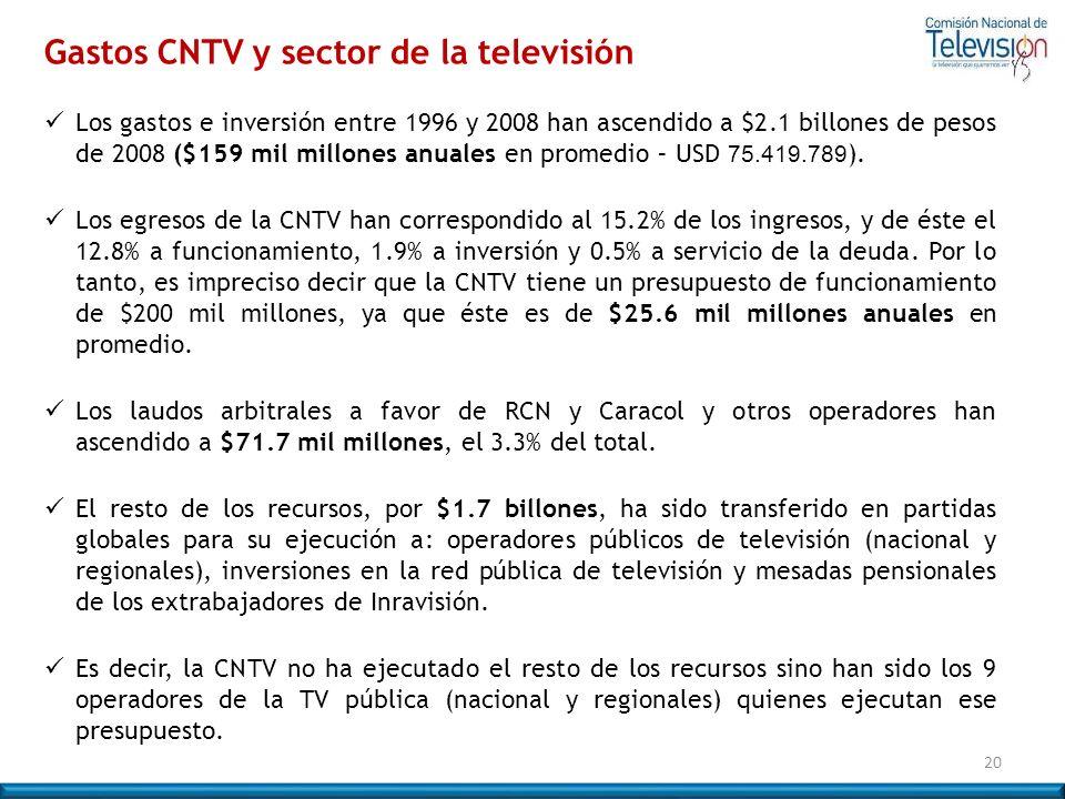 Gastos CNTV y sector de la televisión Los gastos e inversión entre 1996 y 2008 han ascendido a $2.1 billones de pesos de 2008 ($159 mil millones anual