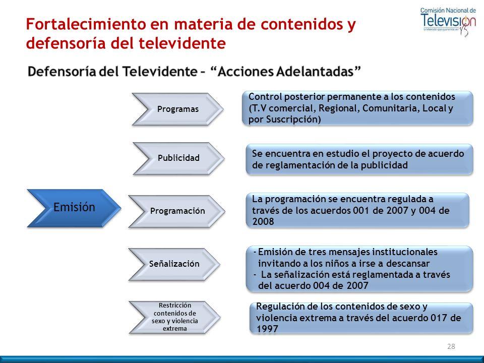 Fortalecimiento en materia de contenidos y defensoría del televidente 28 Emisión Programas Publicidad Programación Señalización Restricción contenidos