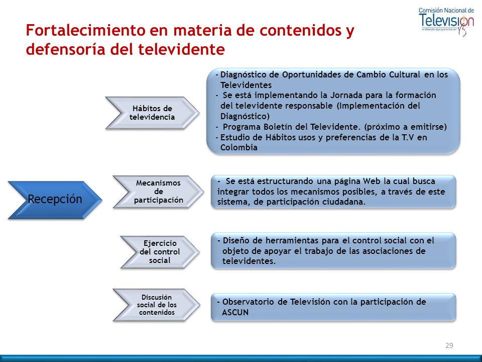 Fortalecimiento en materia de contenidos y defensoría del televidente 29 Recepción Hábitos de televidencia Mecanismos de participación Ejercicio del c