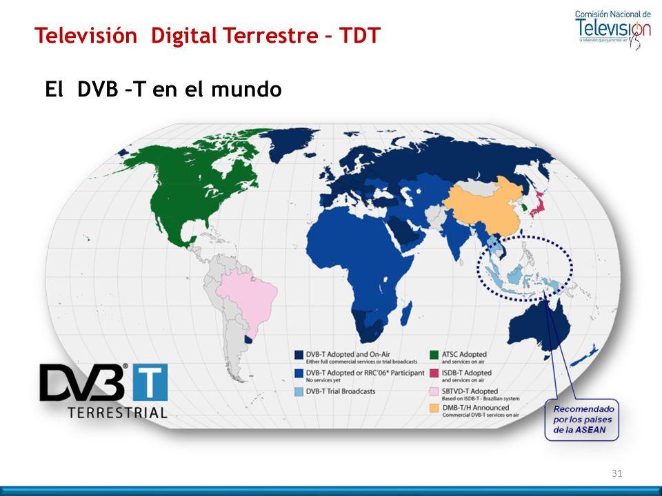 Televisión Digital Terrestre – TDT El DVB –T en el mundo 31