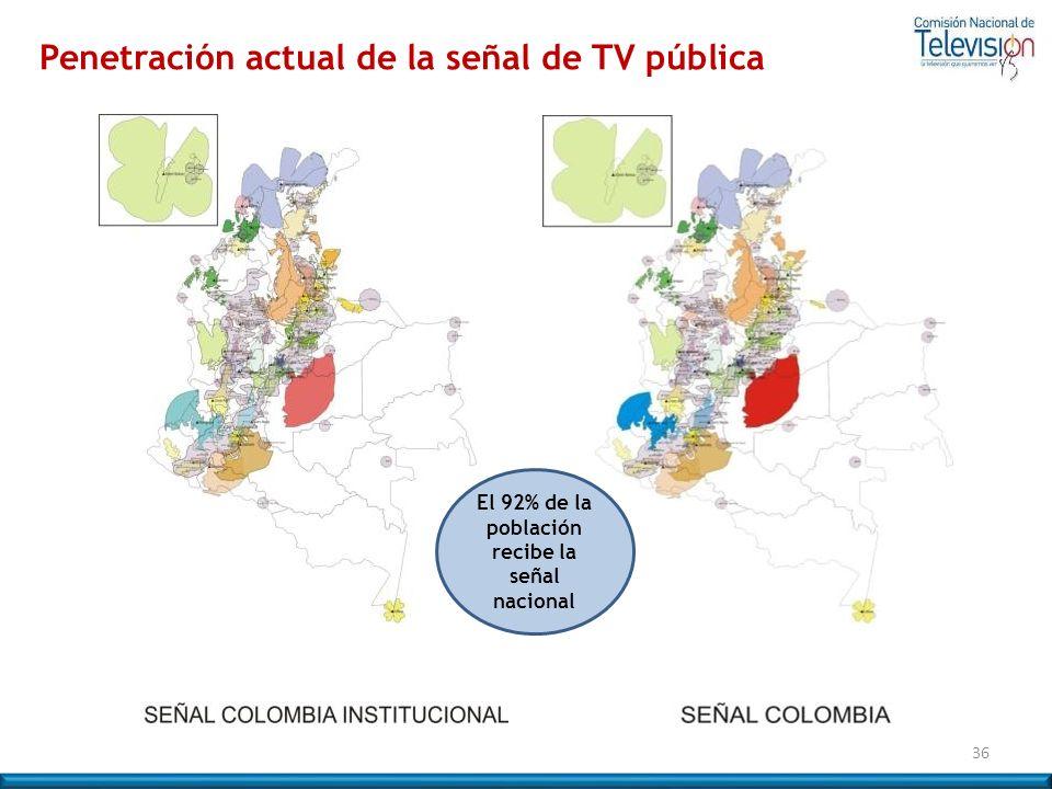 Penetración actual de la señal de TV pública El 92% de la población recibe la señal nacional 36