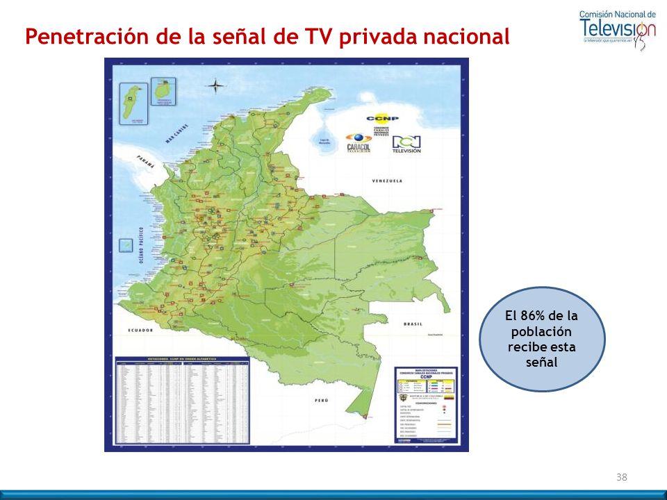 Penetración de la señal de TV privada nacional 38 El 86% de la población recibe esta señal