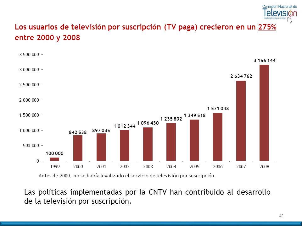 Los usuarios de televisión por suscripción (TV paga) crecieron en un 275% entre 2000 y 2008 41 Las políticas implementadas por la CNTV han contribuido