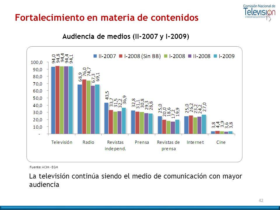 Fortalecimiento en materia de contenidos Audiencia de medios (II-2007 y I-2009) Fuente: ACIM - EGM La televisión continúa siendo el medio de comunicac