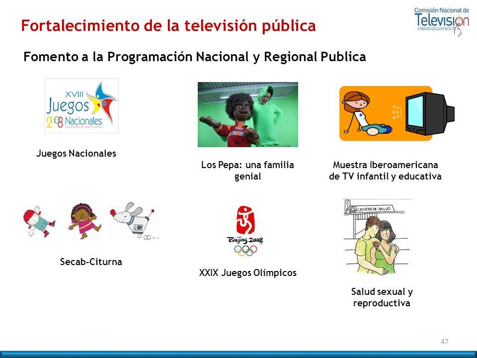 Fomento a la Programación Nacional y Regional Publica 47 Juegos Nacionales Los Pepa: una familia genial Secab-Citurna XXIX Juegos Olímpicos Muestra Ib