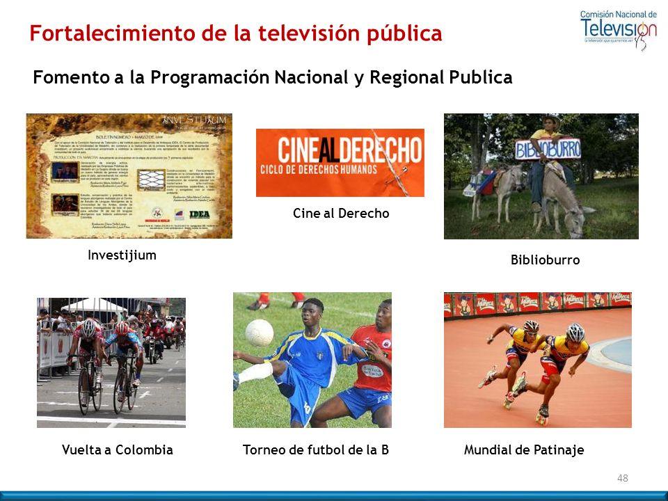 48 Investijium Cine al Derecho Vuelta a ColombiaTorneo de futbol de la BMundial de Patinaje Biblioburro Fomento a la Programación Nacional y Regional