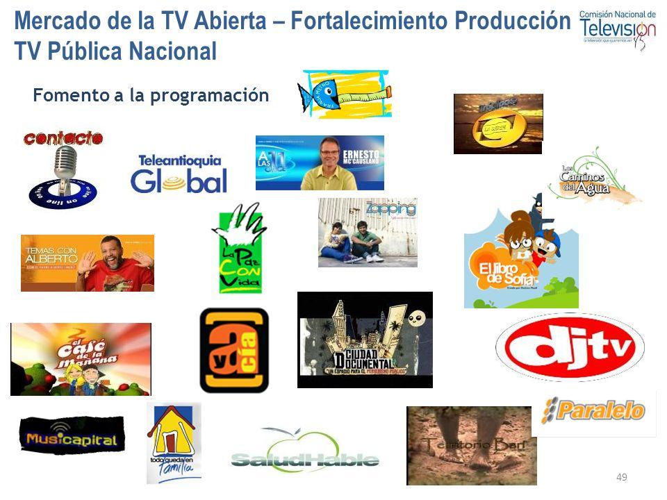 49 Fomento a la programación Mercado de la TV Abierta – Fortalecimiento Producción TV Pública Nacional