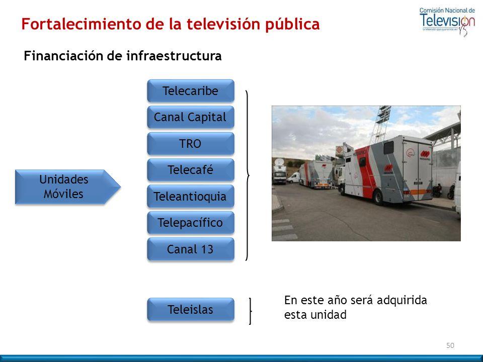 50 Unidades Móviles Canal Capital TRO Telecafé Teleantioquia Telepacífico Canal 13 Teleislas En este año será adquirida esta unidad Telecaribe Financi