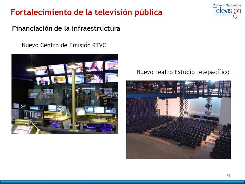 51 Nuevo Centro de Emisión RTVC Nuevo Teatro Estudio Telepacífico Financiación de la infraestructura Fortalecimiento de la televisión pública
