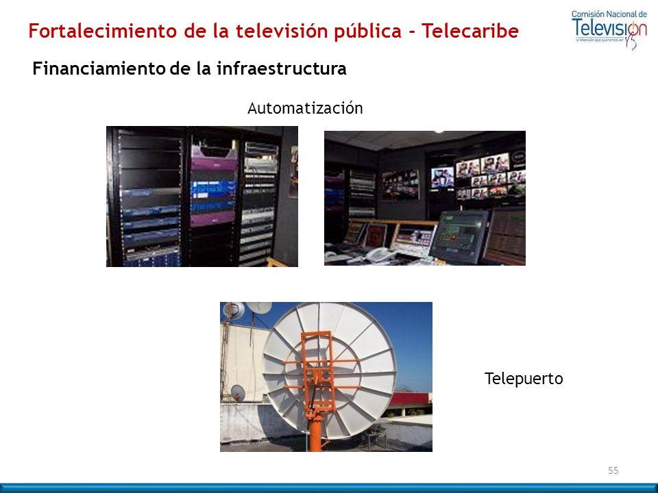 55 Automatización Telepuerto Fortalecimiento de la televisión pública - Telecaribe Financiamiento de la infraestructura
