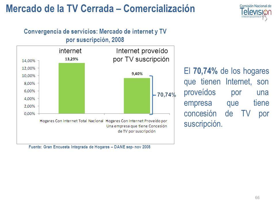 66 Mercado de la TV Cerrada – Comercialización Convergencia de servicios: Mercado de internet y TV por suscripción, 2008 El 70,74% de los hogares que