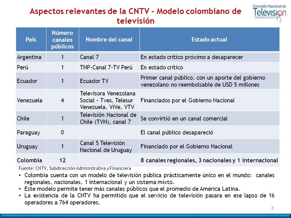 8 Colombia cuenta con un modelo de televisión pública prácticamente único en el mundo: canales regionales, nacionales, 1 internacional y un sistema mi