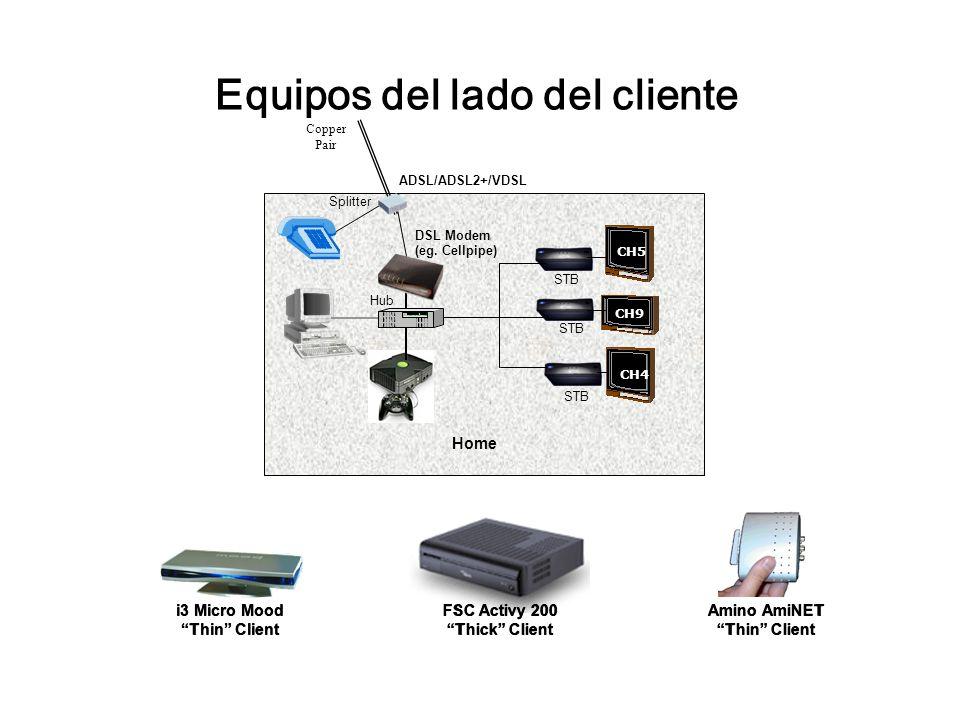 i3 Micro Mood Thin Client i3 Micro Mood Thin Client FSC Activy 200 Thick Client FSC Activy 200 Thick Client Amino AmiNET Thin Client Amino AmiNET Thin Client ADSL/ADSL2+/VDSL DSL Modem (eg.