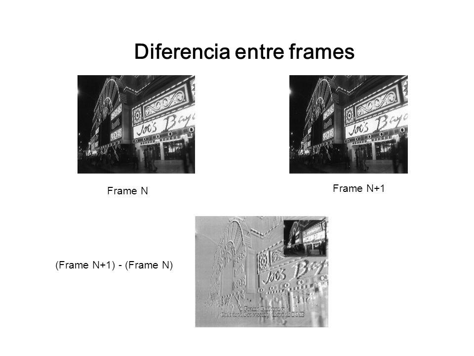 Frame N Frame N+1 (Frame N+1) - (Frame N) Diferencia entre frames