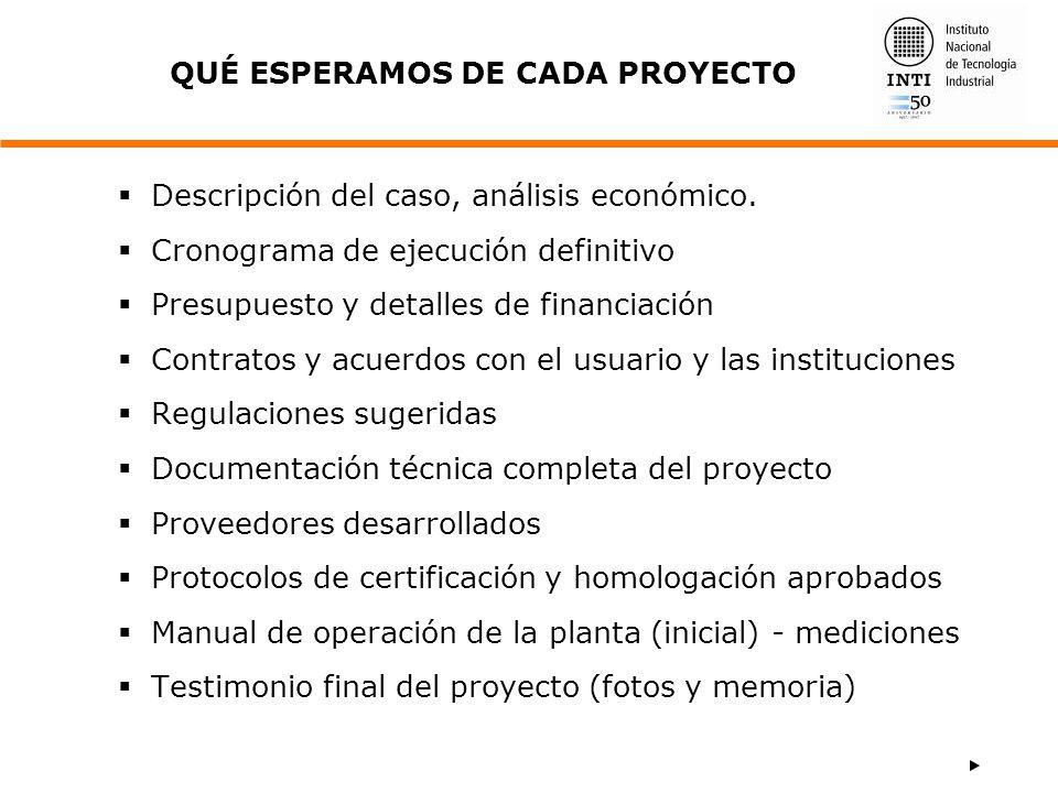 Descripción del caso, análisis económico. Cronograma de ejecución definitivo Presupuesto y detalles de financiación Contratos y acuerdos con el usuari