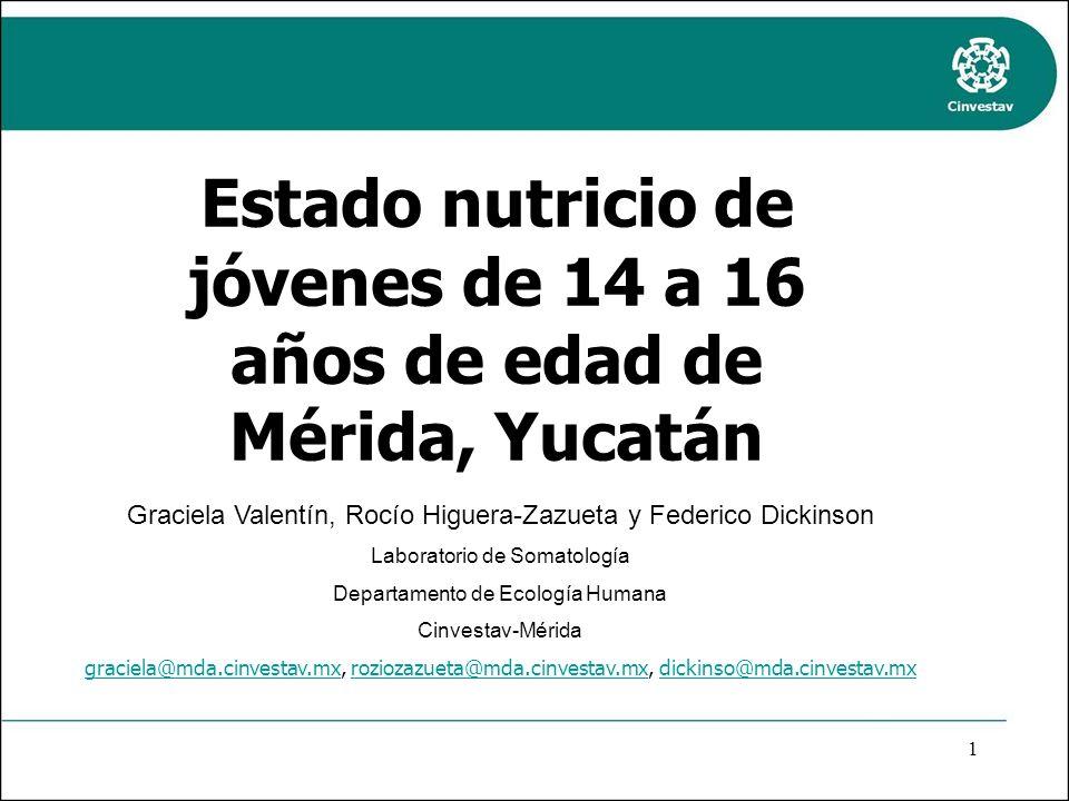 Estado nutricio de jóvenes de 14 a 16 años de edad de Mérida, Yucatán Graciela Valentín, Rocío Higuera-Zazueta y Federico Dickinson Laboratorio de Som