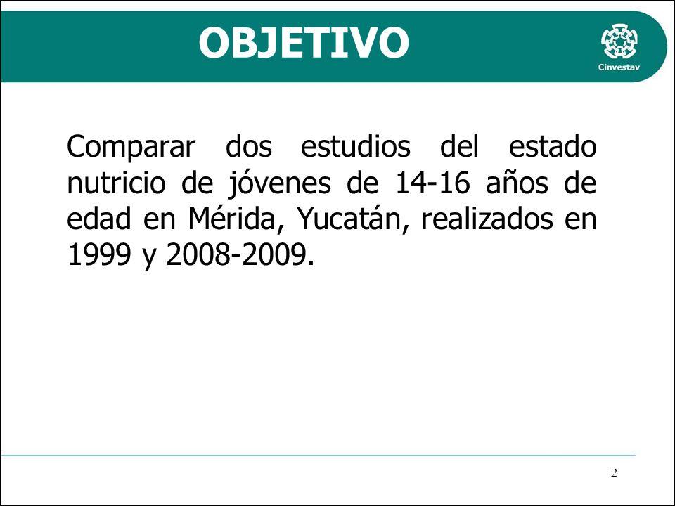 Comparar dos estudios del estado nutricio de jóvenes de 14-16 años de edad en Mérida, Yucatán, realizados en 1999 y 2008-2009. OBJETIVO 2