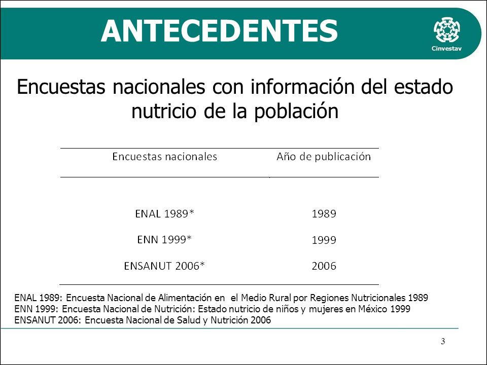ANTECEDENTES Encuestas nacionales con información del estado nutricio de la población ENAL 1989: Encuesta Nacional de Alimentación en el Medio Rural p