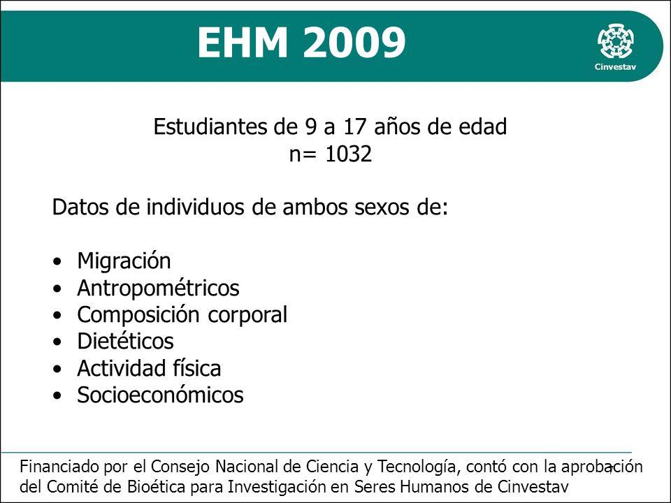 EHM 2009 Estudiantes de 9 a 17 años de edad n= 1032 Datos de individuos de ambos sexos de: Migración Antropométricos Composición corporal Dietéticos A