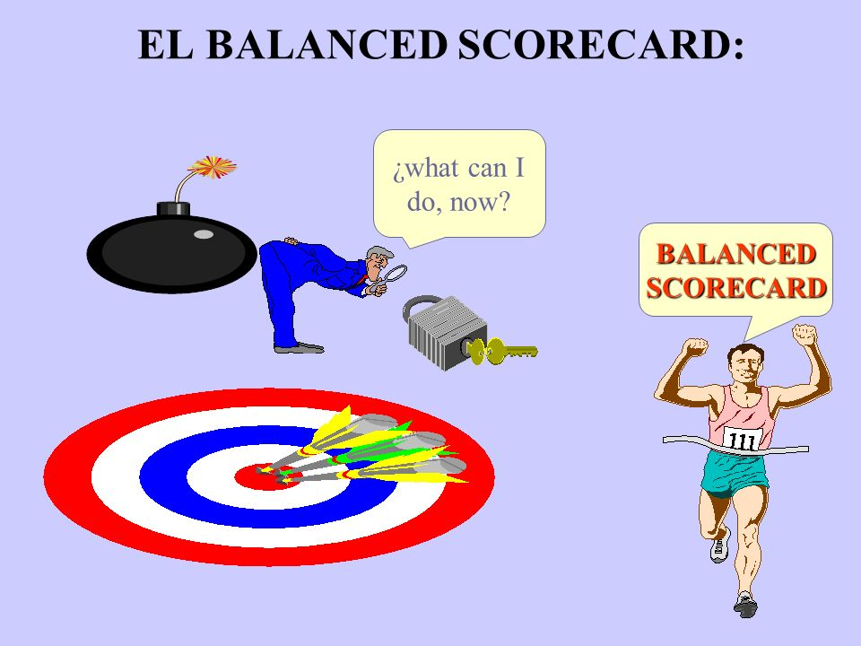 EL BALANCED SCORECARD: ¿what can I do, now? BALANCEDSCORECARD