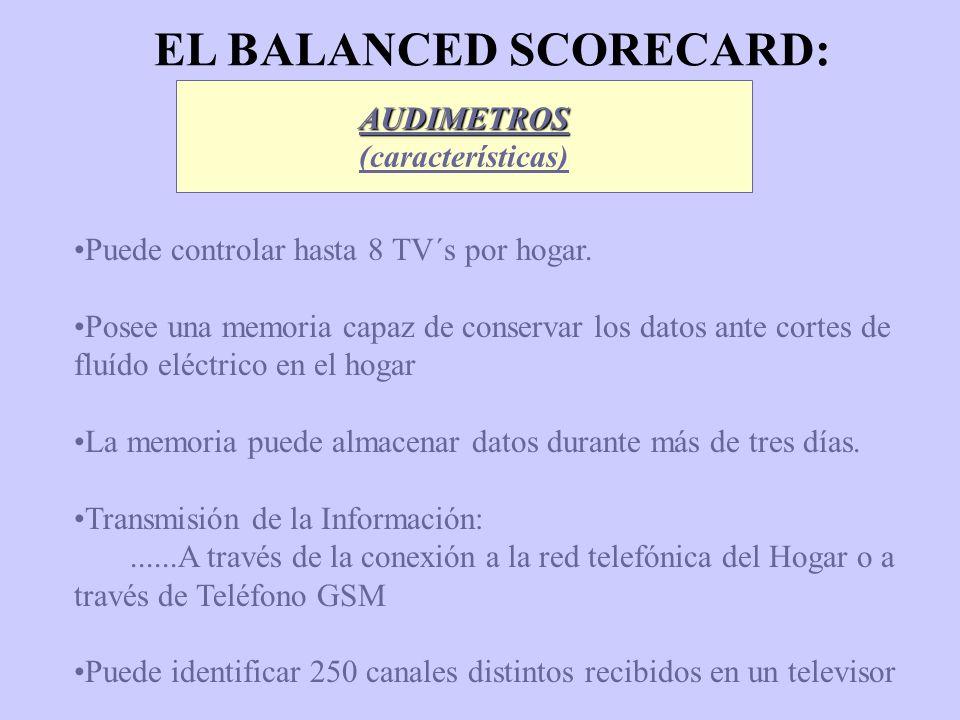 EL BALANCED SCORECARD: FUENTE: ASOCIACION PARA LA INVESTIGACION DE MEDIOS DE COMUNICACIÓN (AIMC)