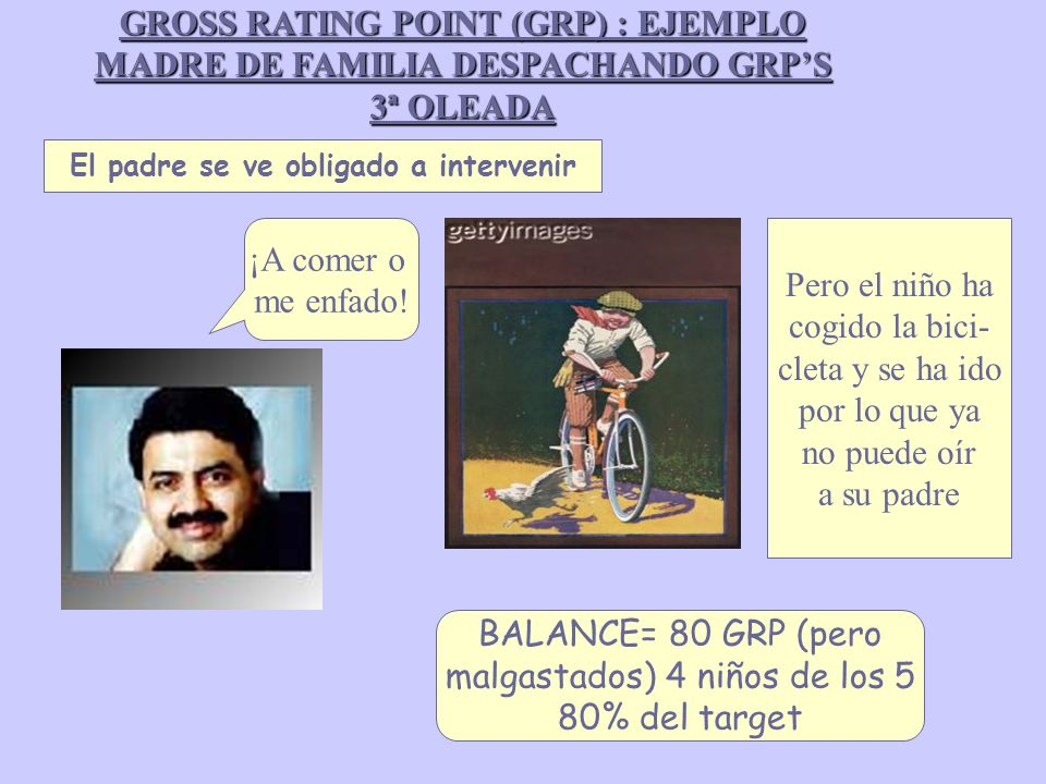 GROSS RATING POINT (GRP) : EJEMPLO MADRE DE FAMILIA DESPACHANDO GRPS 3ª OLEADA El padre se ve obligado a intervenir BALANCE= 80 GRP (pero malgastados)