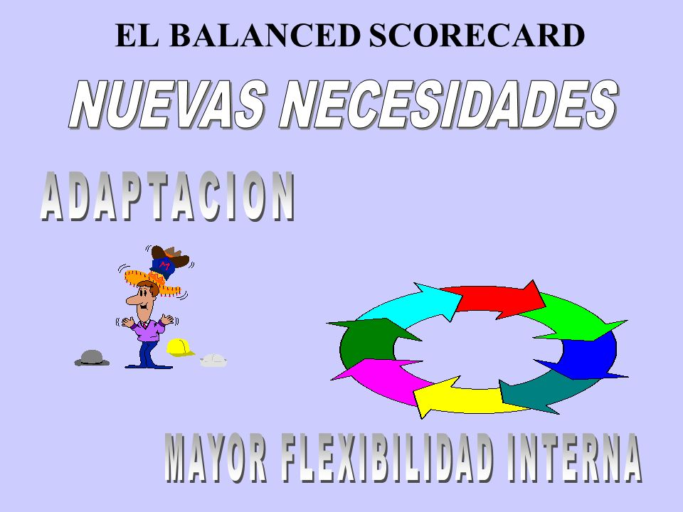 EL BALANCED SCORECARD