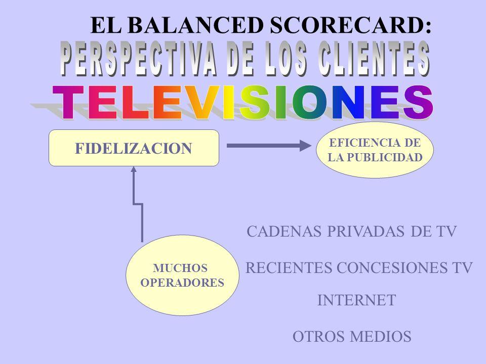 EL BALANCED SCORECARD:...LOS BANNERS HAN ACREDITADO SU EFECTIVIDAD....