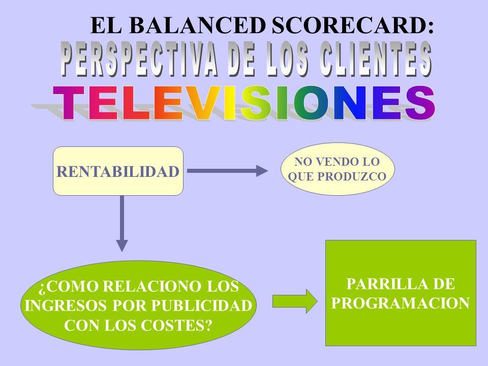 EL BALANCED SCORECARD: INGRESOS POR PUBLICIDAD COSTES DE LA PARRILLA RENTABILIDAD DE MI PARRILLA