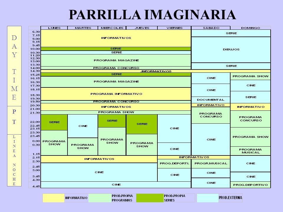 PARRILLA IMAGINARIA DAY TIMEDAY TIME PTPT LINEANOCHELINEANOCHE