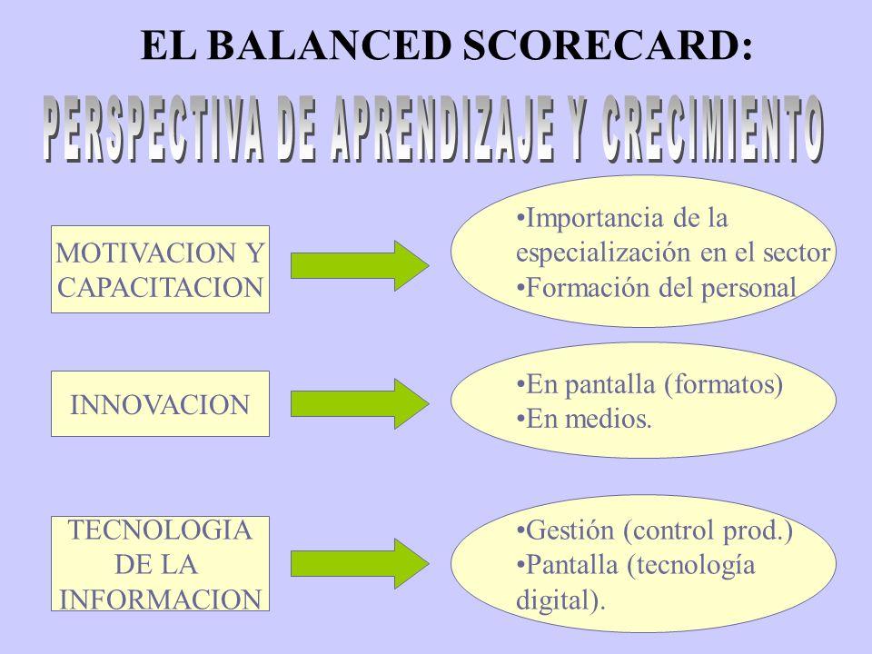 EL BALANCED SCORECARD:..