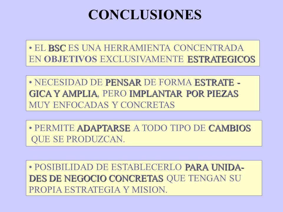 CONCLUSIONES BSC EL BSC ES UNA HERRAMIENTA CONCENTRADA ESTRATEGICOS EN OBJETIVOS EXCLUSIVAMENTE ESTRATEGICOS PENSARESTRATE - NECESIDAD DE PENSAR DE FO