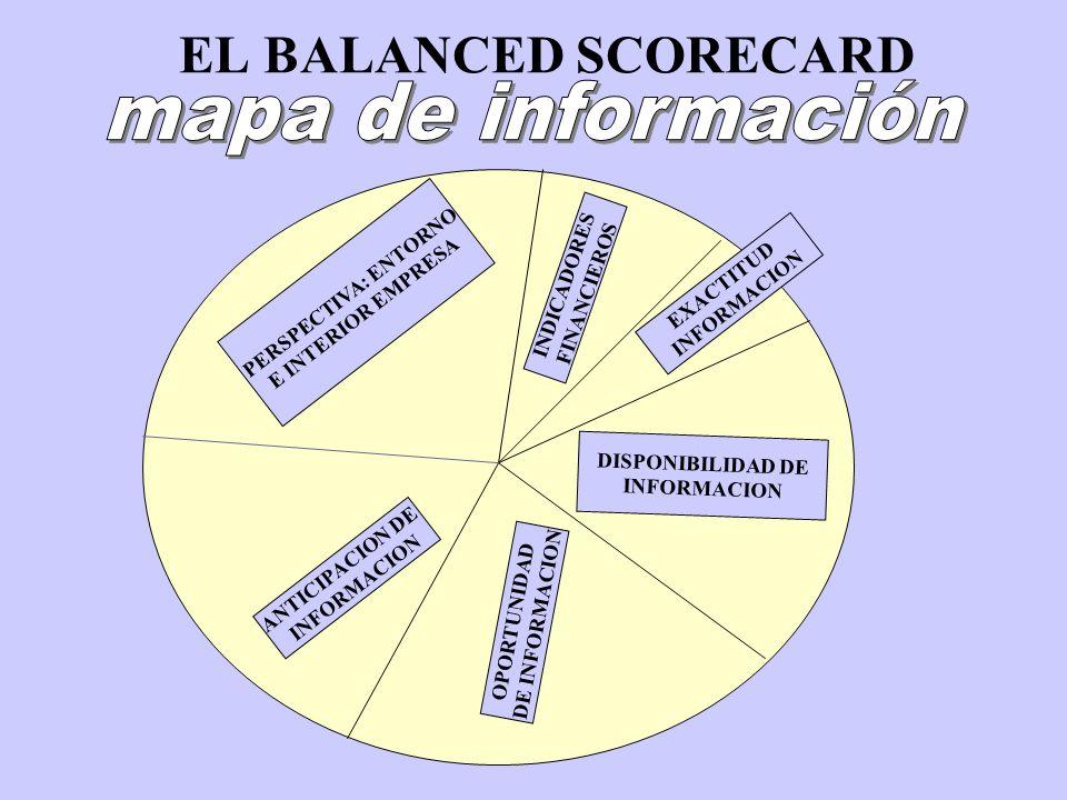 EL BALANCED SCORECARD: LEY DE TV PRIVADAS 1.990
