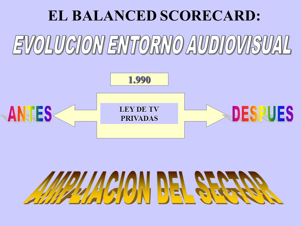 EL BALANCED SCORECARD: LEY DE TV PRIVADAS 1.990