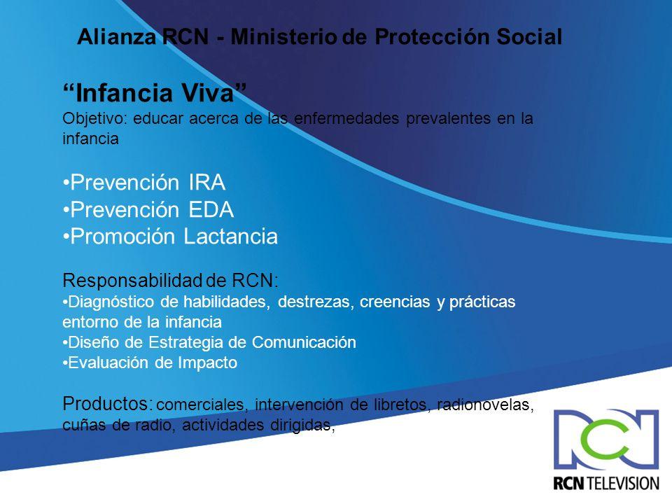 Alianza RCN - Ministerio de Protección Social Infancia Viva Objetivo: educar acerca de las enfermedades prevalentes en la infancia Prevención IRA Prev