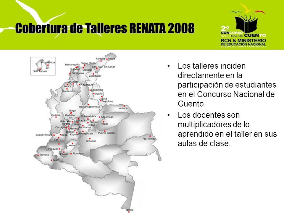 Cobertura de Talleres RENATA 2008 Los talleres inciden directamente en la participación de estudiantes en el Concurso Nacional de Cuento. Los docentes