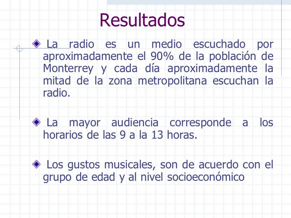Muestra Las menciones de audiencia se asignaron diariamente por períodos de 15 min., en un horario de 6:00 a 24:00 horas, para cada estación de radio.