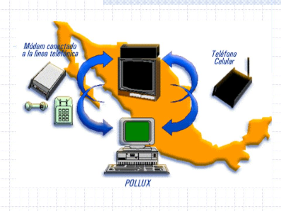 Muestra Una vez que el hogar aceptó participar, se instaló a la tv el people meter, que es una microcomputadora que registra el rating y tiene un sist